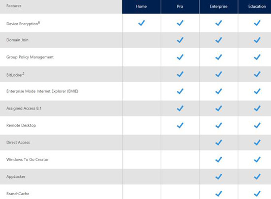 Buy Microsoft Windows 10 Enterprise Download with Product Key
